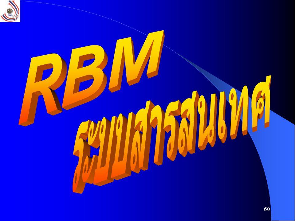 RBM ระบบสารสนเทศ