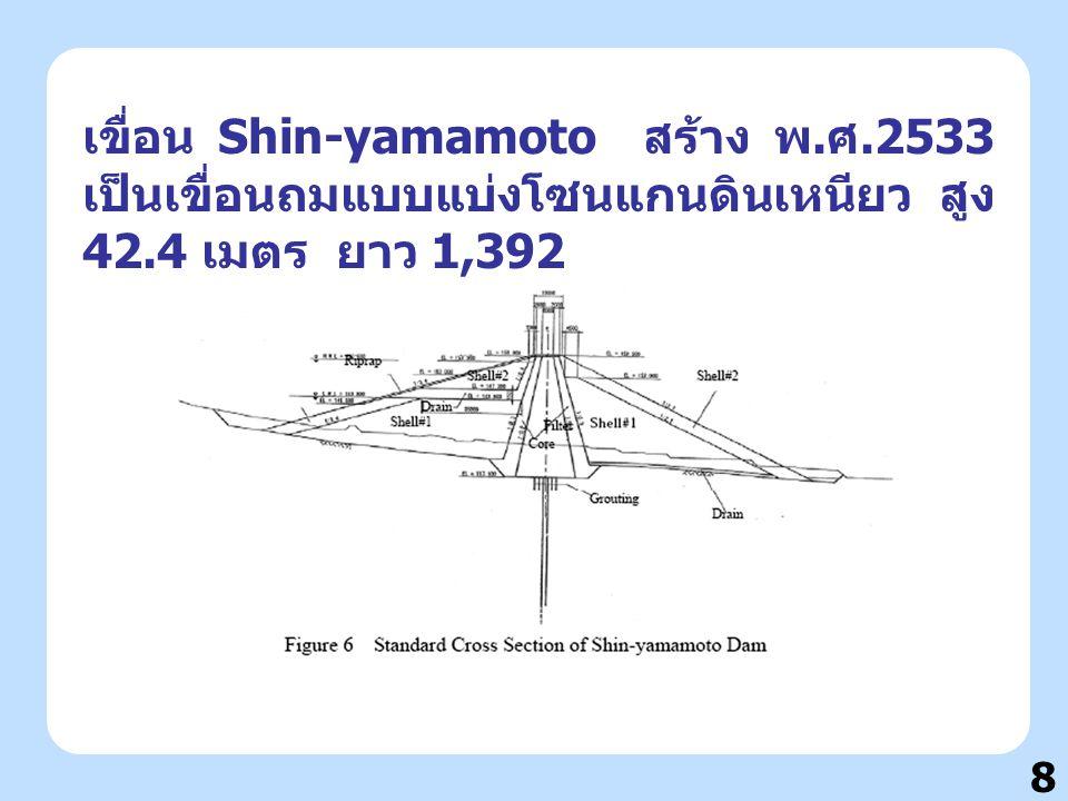 เขื่อน Shin-yamamoto สร้าง พ. ศ