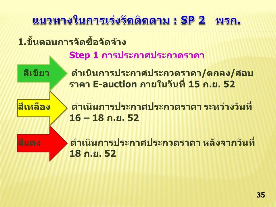 แนวทางในการเร่งรัดติดตาม : SP 2 พรก.