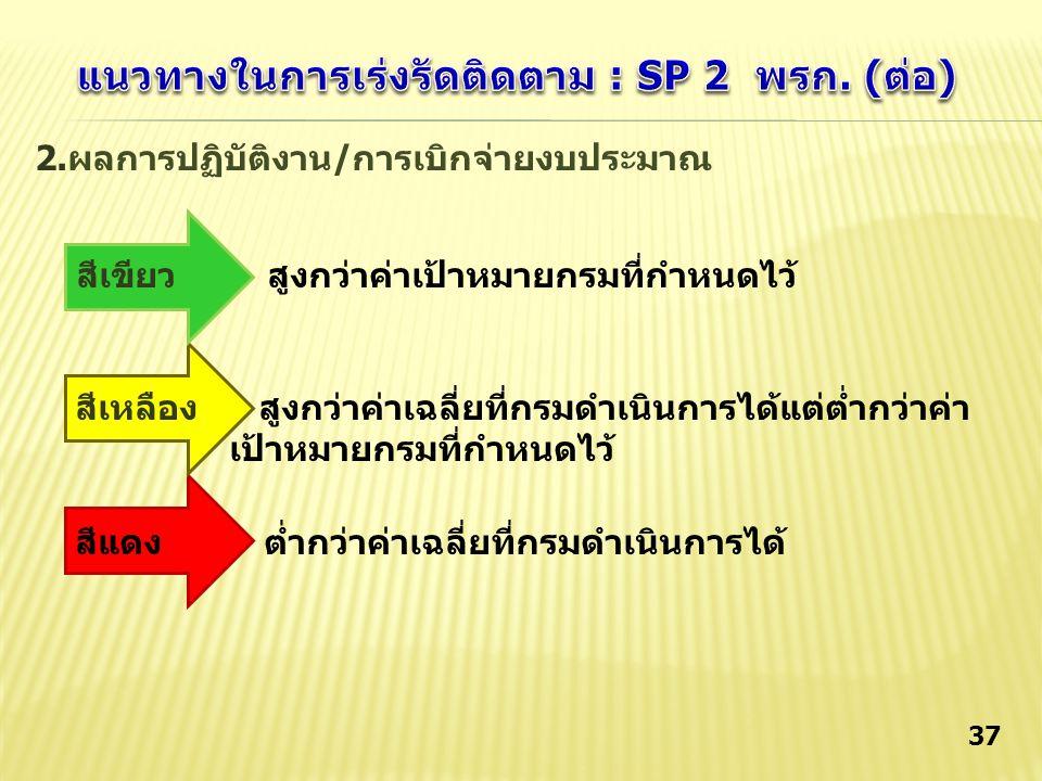 แนวทางในการเร่งรัดติดตาม : SP 2 พรก. (ต่อ)