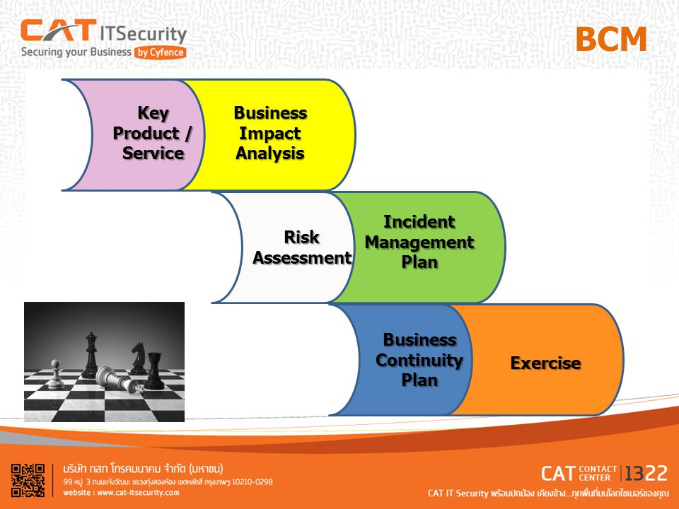 BCM Business Key Product / Service Impact Analysis Incident Management
