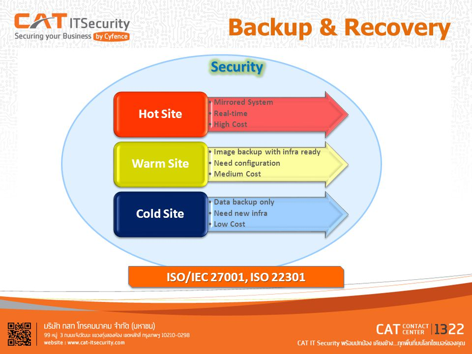 Backup & Recovery Security Hot Site Warm Site Cold Site