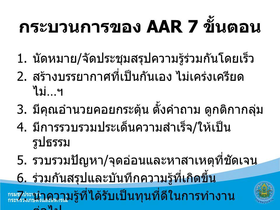 กระบวนการของ AAR 7 ขั้นตอน