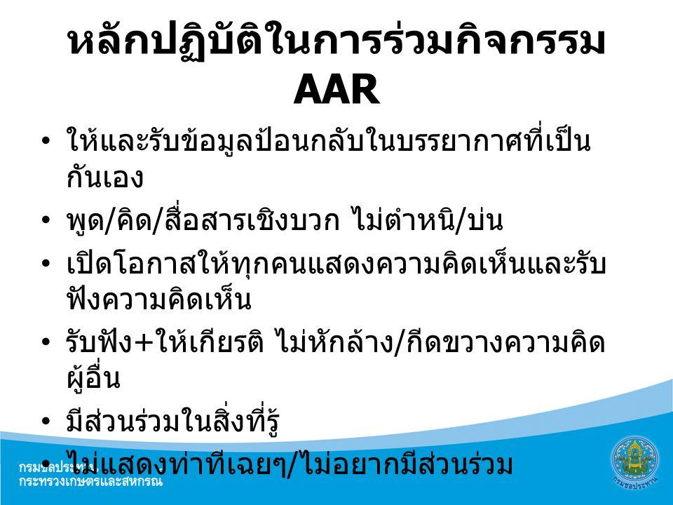 หลักปฏิบัติในการร่วมกิจกรรม AAR
