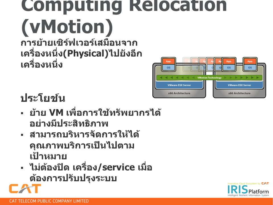 Computing Relocation (vMotion)