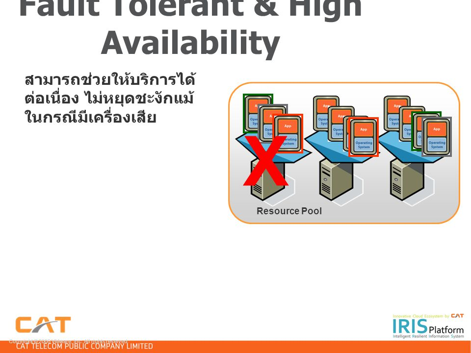 Fault Tolerant & High Availability