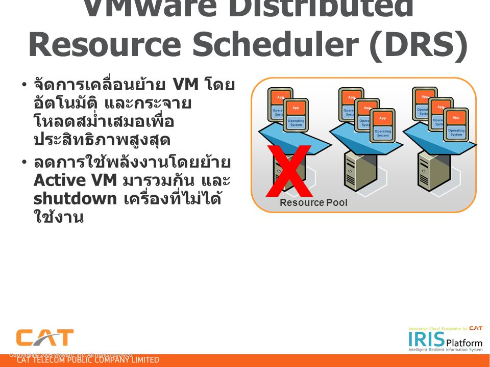 VMware Distributed Resource Scheduler (DRS)