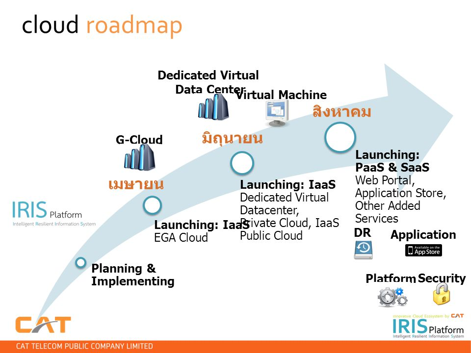 cloud roadmap สิงหาคม มิถุนายน เมษายน Dedicated Virtual Data Center