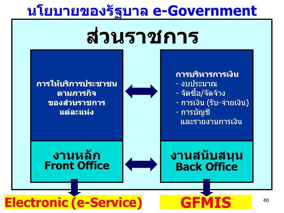 นโยบายของรัฐบาล e-Government Electronic (e-Service)