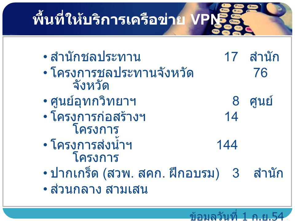 พื้นที่ให้บริการเครือข่าย VPN