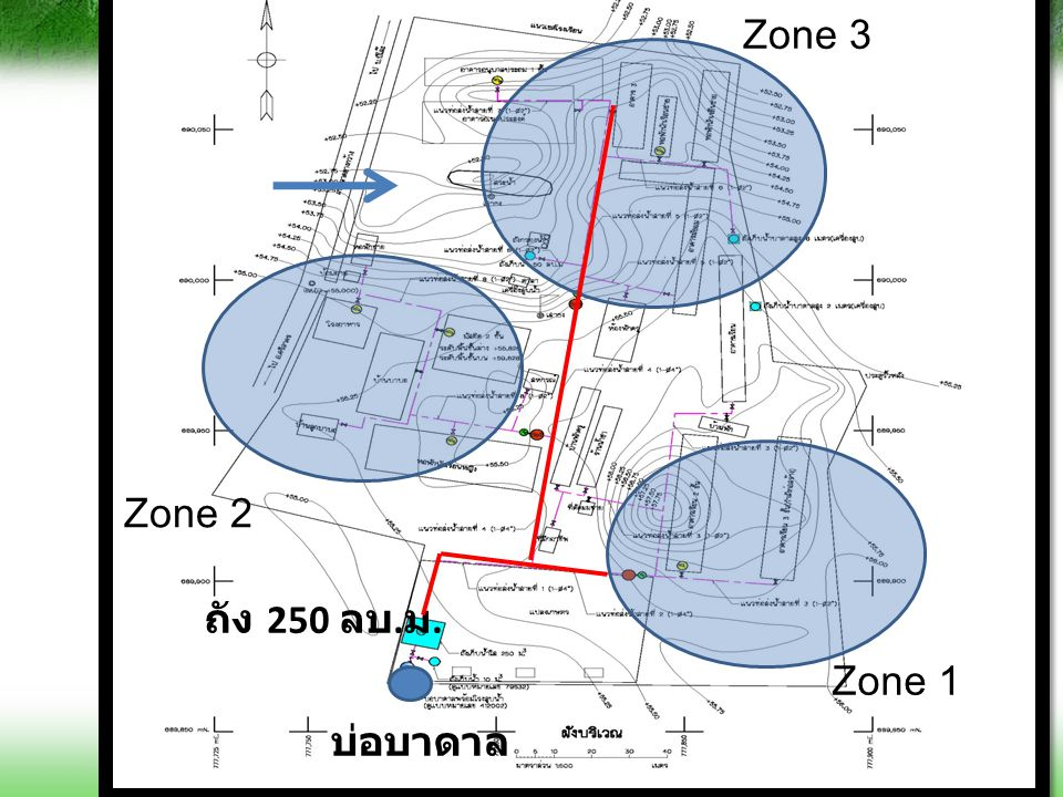 Zone 3 Zone 2 ถัง 250 ลบ.ม. Zone 1 บ่อบาดาล