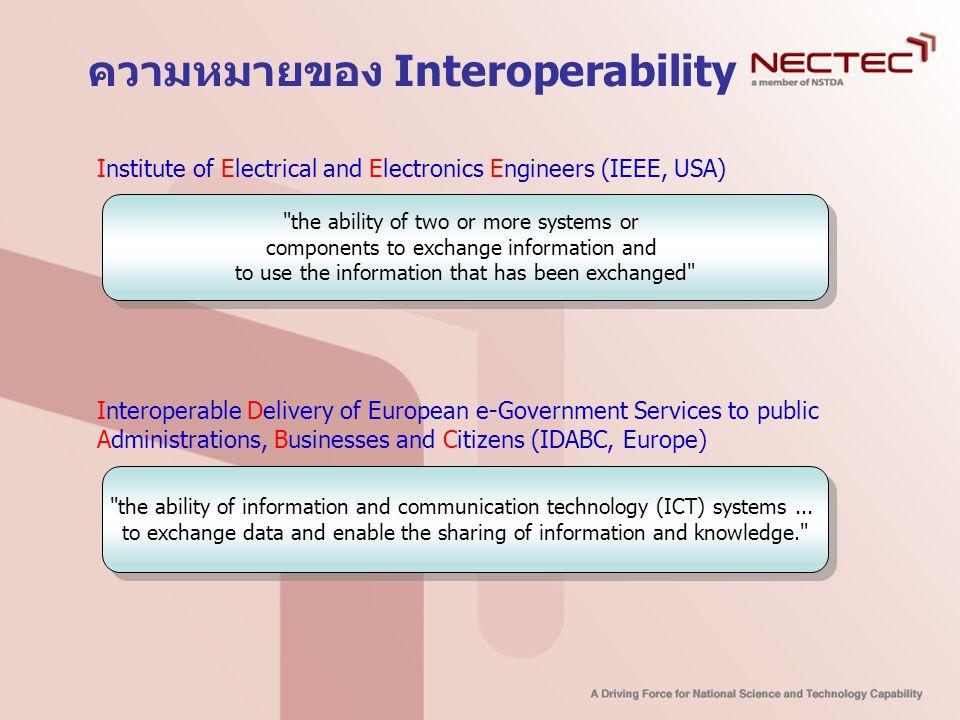 ความหมายของ Interoperability