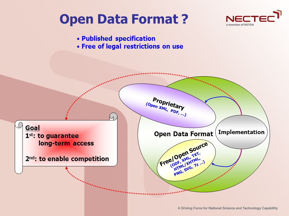 Open Data Format Published specification