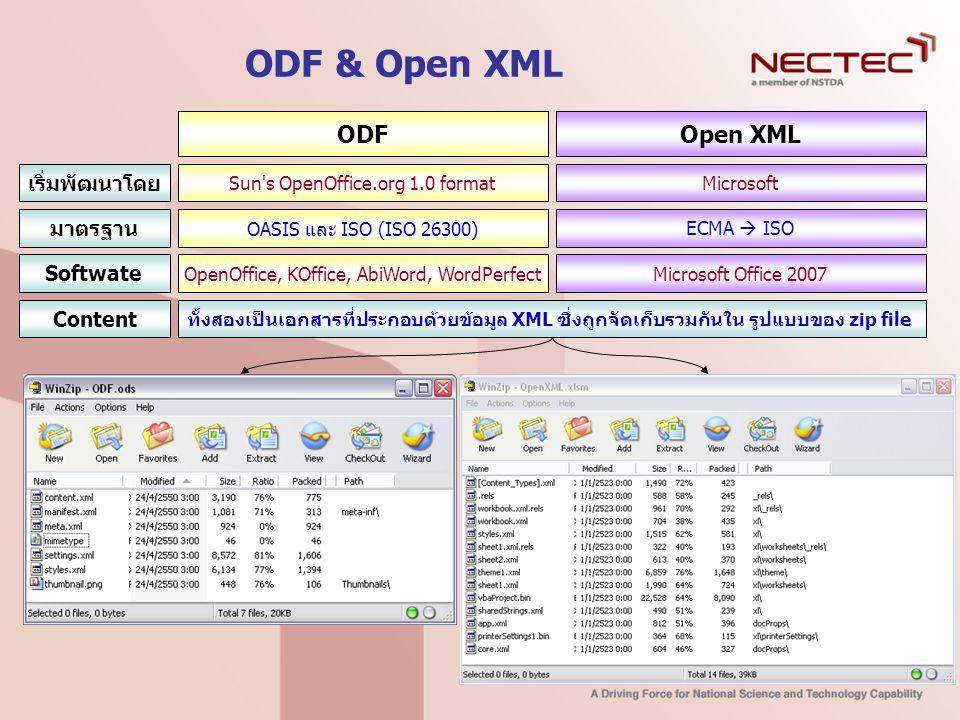 ODF & Open XML ODF Open XML เริ่มพัฒนาโดย มาตรฐาน Softwate Content