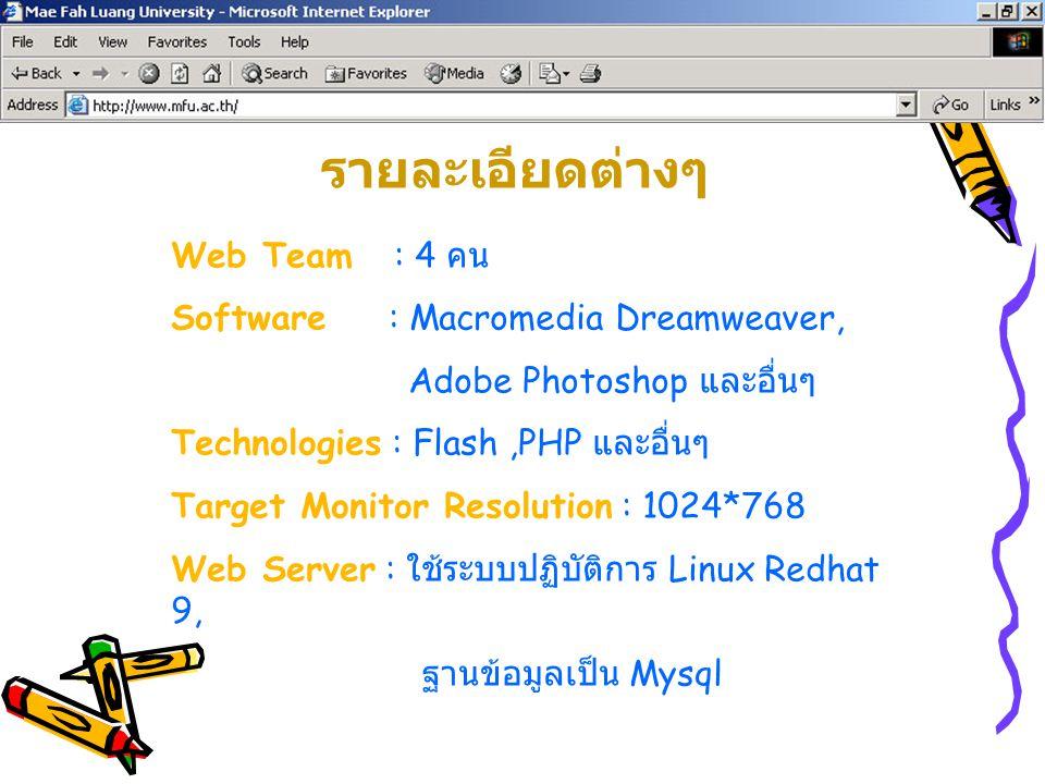 รายละเอียดต่างๆ Web Team : 4 คน Software : Macromedia Dreamweaver,