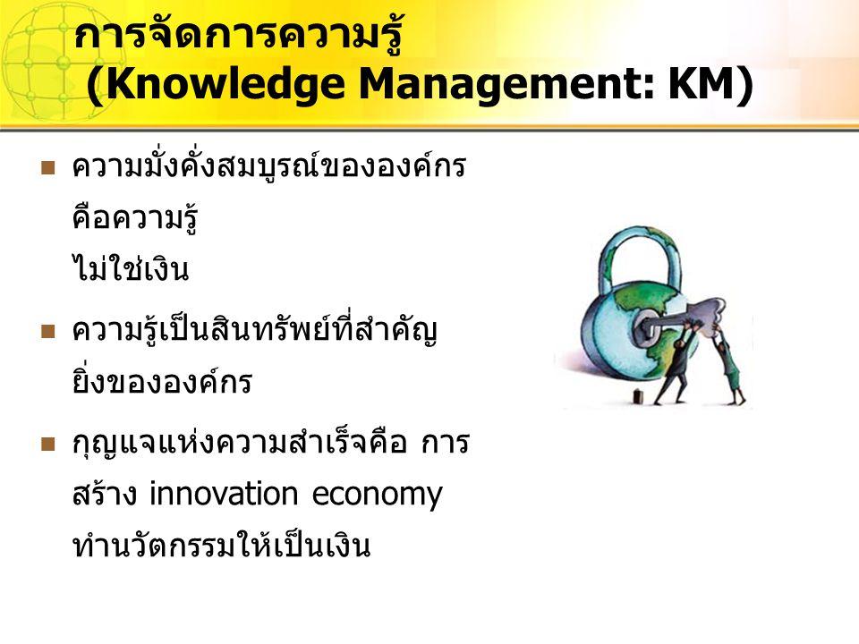 การจัดการความรู้ (Knowledge Management: KM)