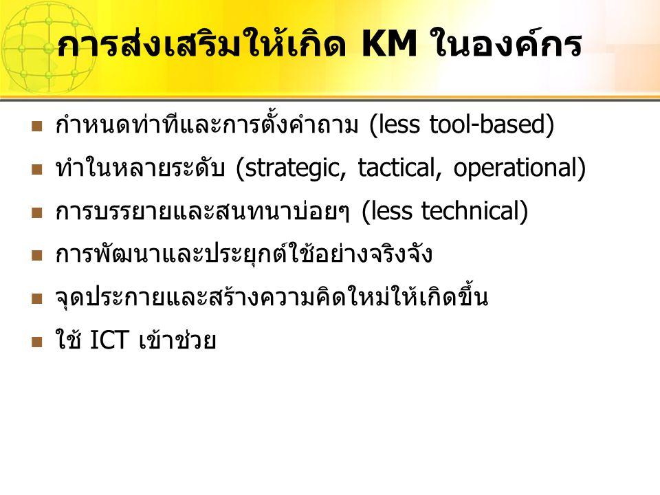 การส่งเสริมให้เกิด KM ในองค์กร