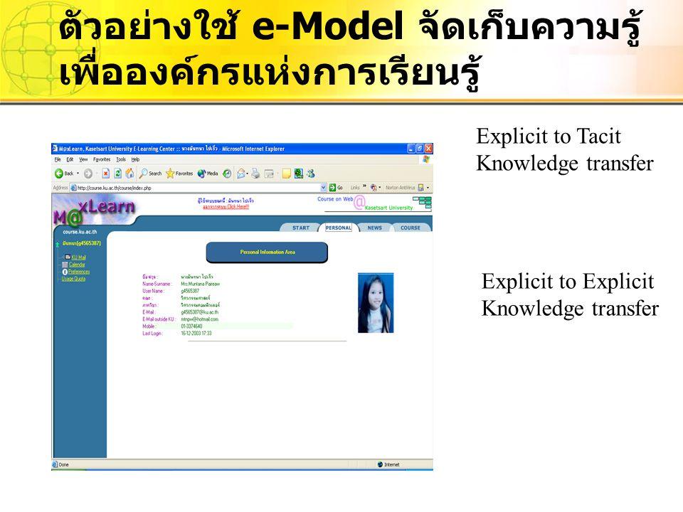 ตัวอย่างใช้ e-Model จัดเก็บความรู้ เพื่อองค์กรแห่งการเรียนรู้