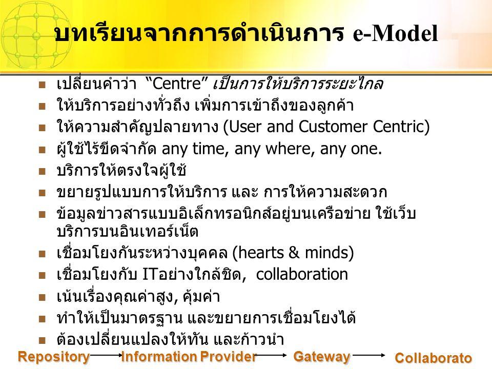 บทเรียนจากการดำเนินการ e-Model