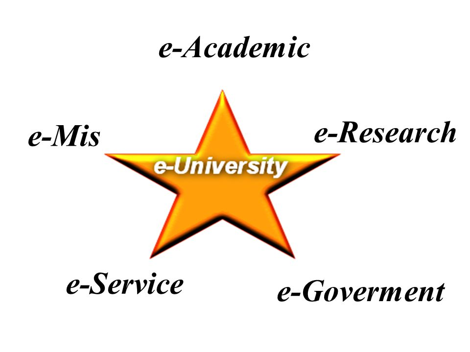 e-Academic e-Research e-Mis e-Service e-Goverment