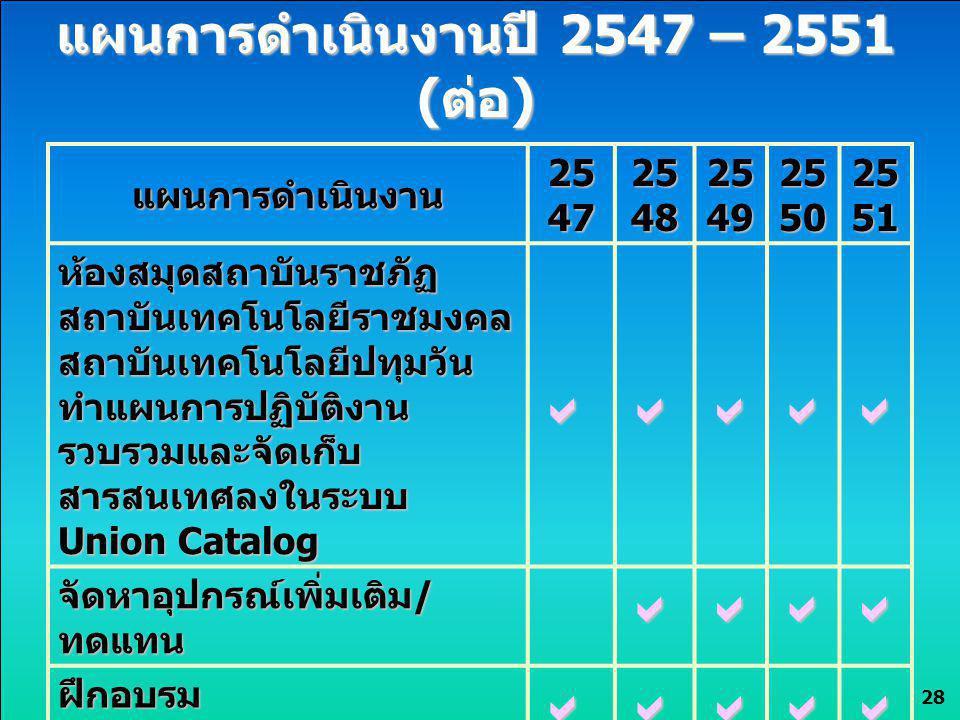 แผนการดำเนินงานปี 2547 – 2551 (ต่อ)