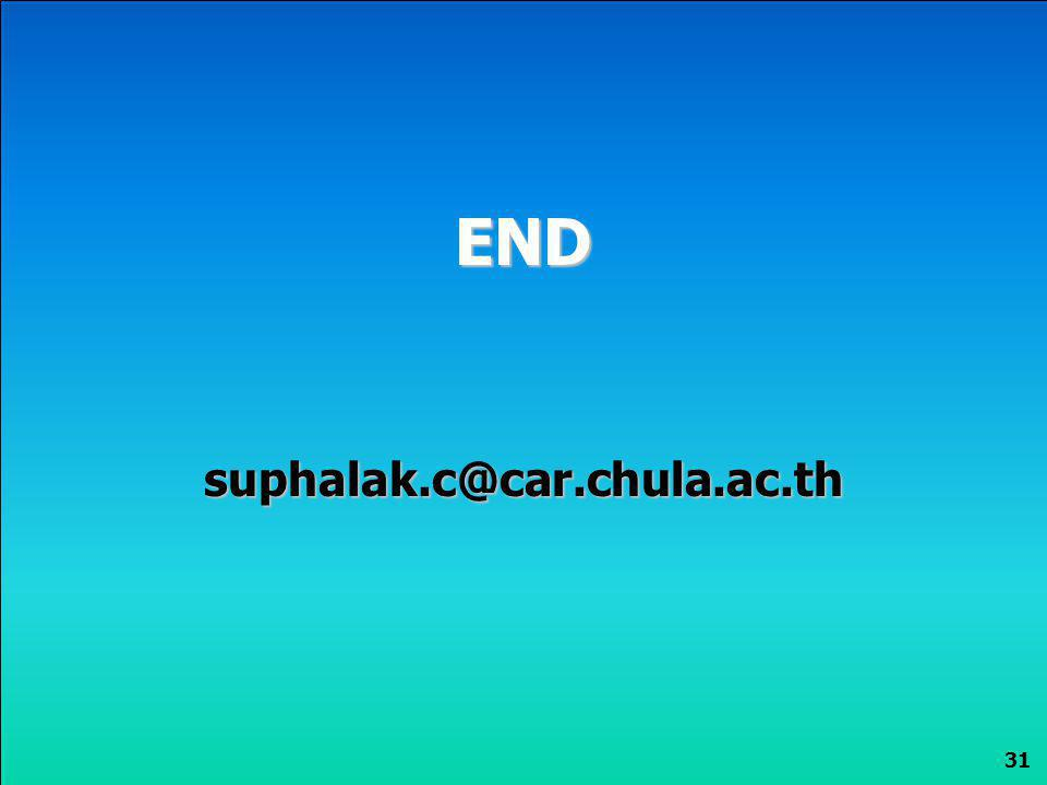 END suphalak.c@car.chula.ac.th