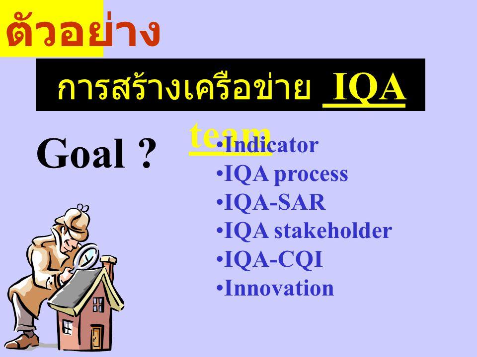 การสร้างเครือข่าย IQA team