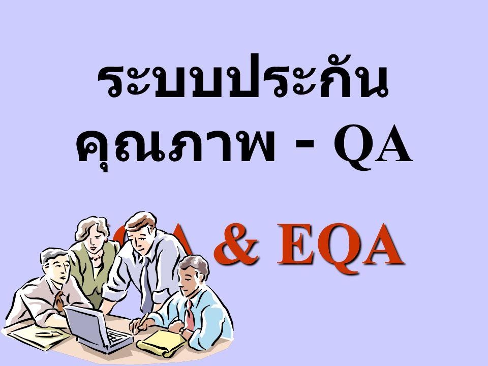 ระบบประกันคุณภาพ - QA IQA & EQA