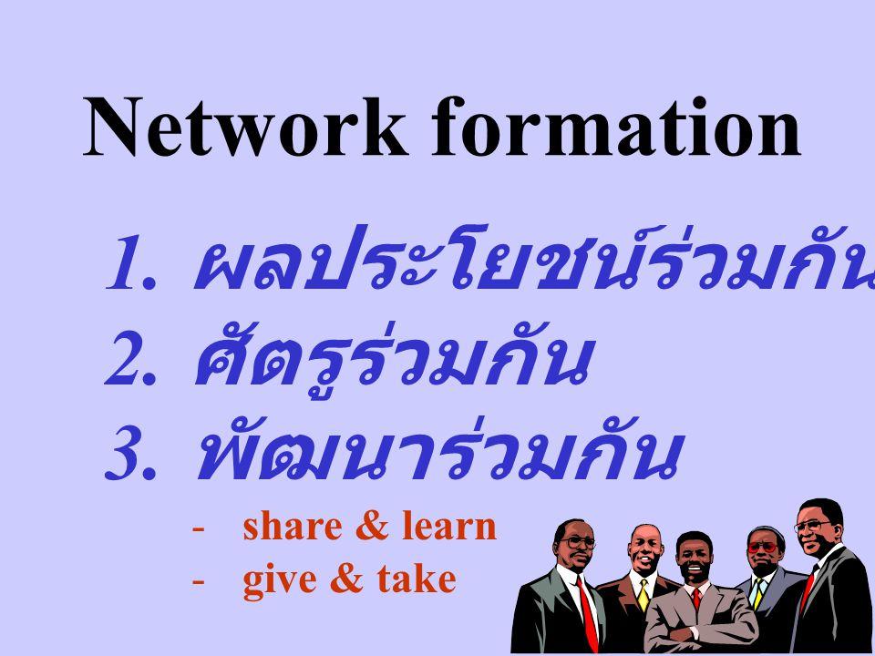 Network formation ผลประโยชน์ร่วมกัน ศัตรูร่วมกัน พัฒนาร่วมกัน