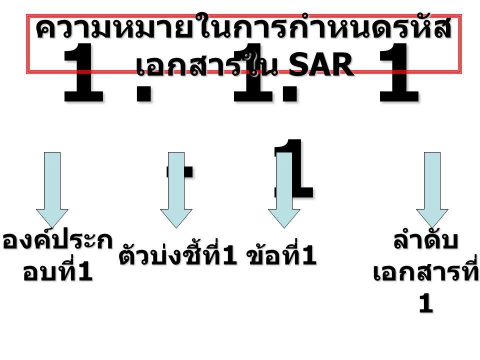 ความหมายในการกำหนดรหัสเอกสารใน SAR
