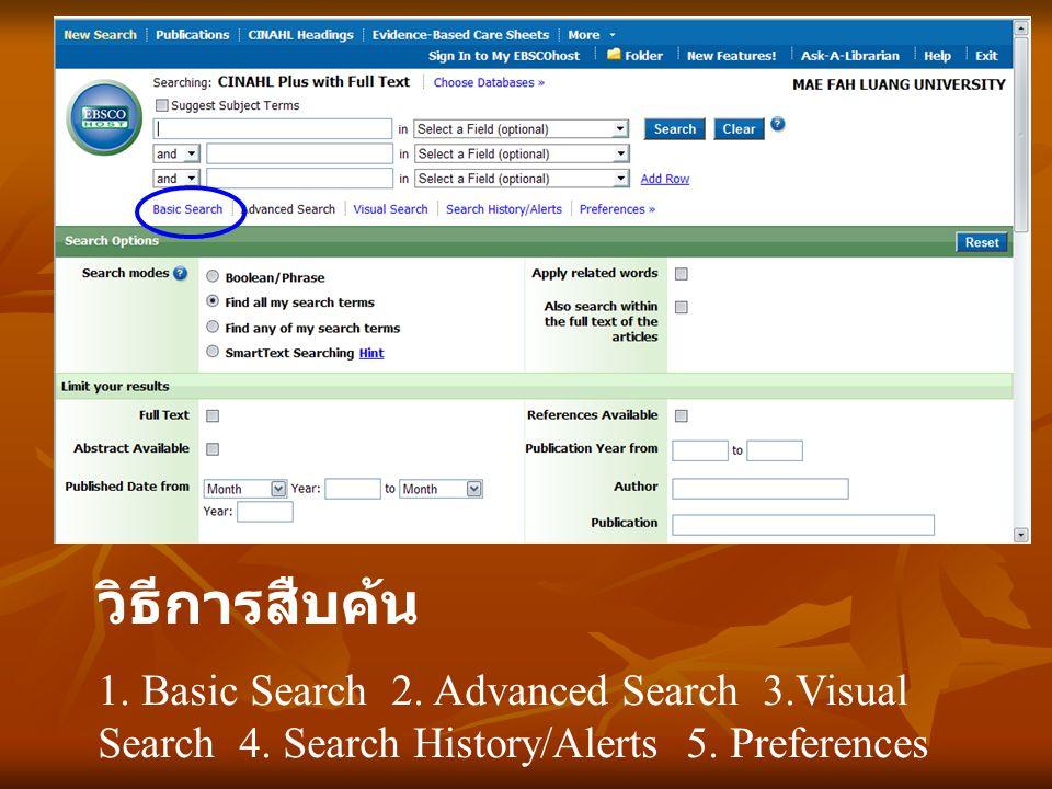 วิธีการสืบค้น 1. Basic Search 2. Advanced Search 3.Visual Search 4.
