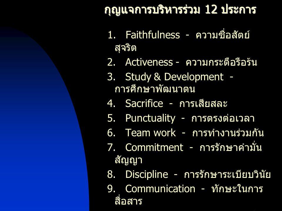 กุญแจการบริหารร่วม 12 ประการ 1. Faithfulness - ความซื่อสัตย์ สุจริต