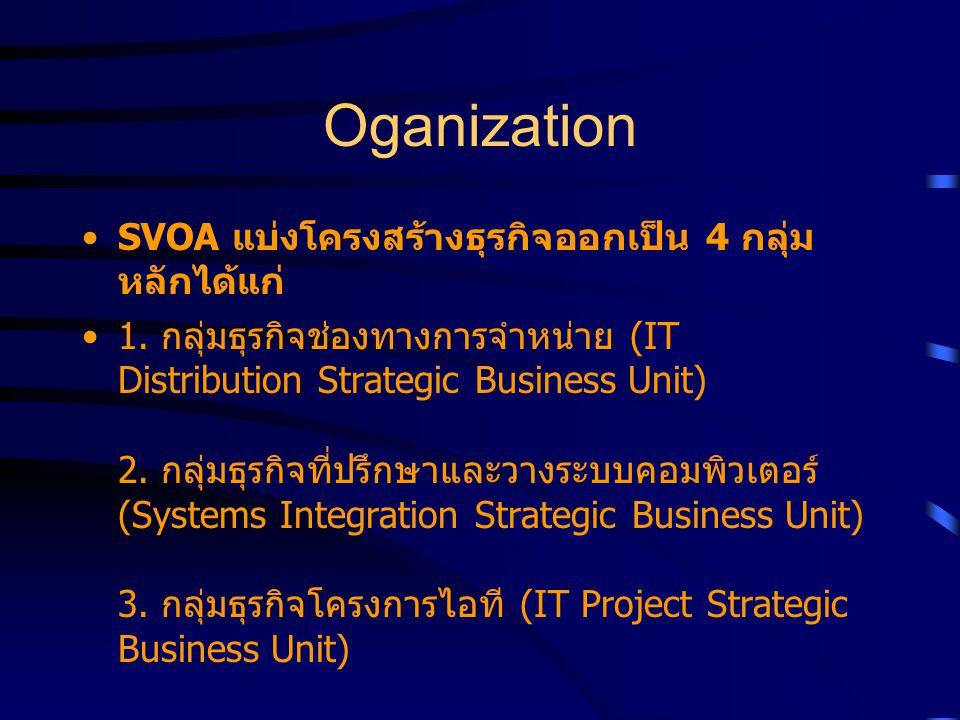 Oganization SVOA แบ่งโครงสร้างธุรกิจออกเป็น 4 กลุ่มหลักได้แก่
