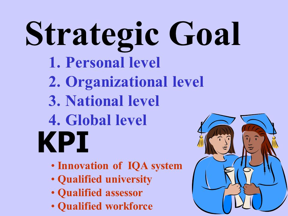 Strategic Goal KPI Personal level Organizational level National level