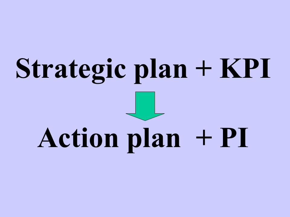 Strategic plan + KPI Action plan + PI