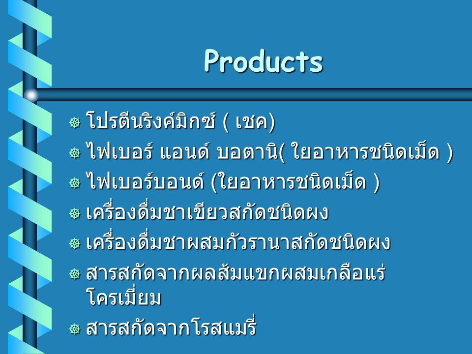 Products โปรตีนริงค์มิกซ์ ( เชค)