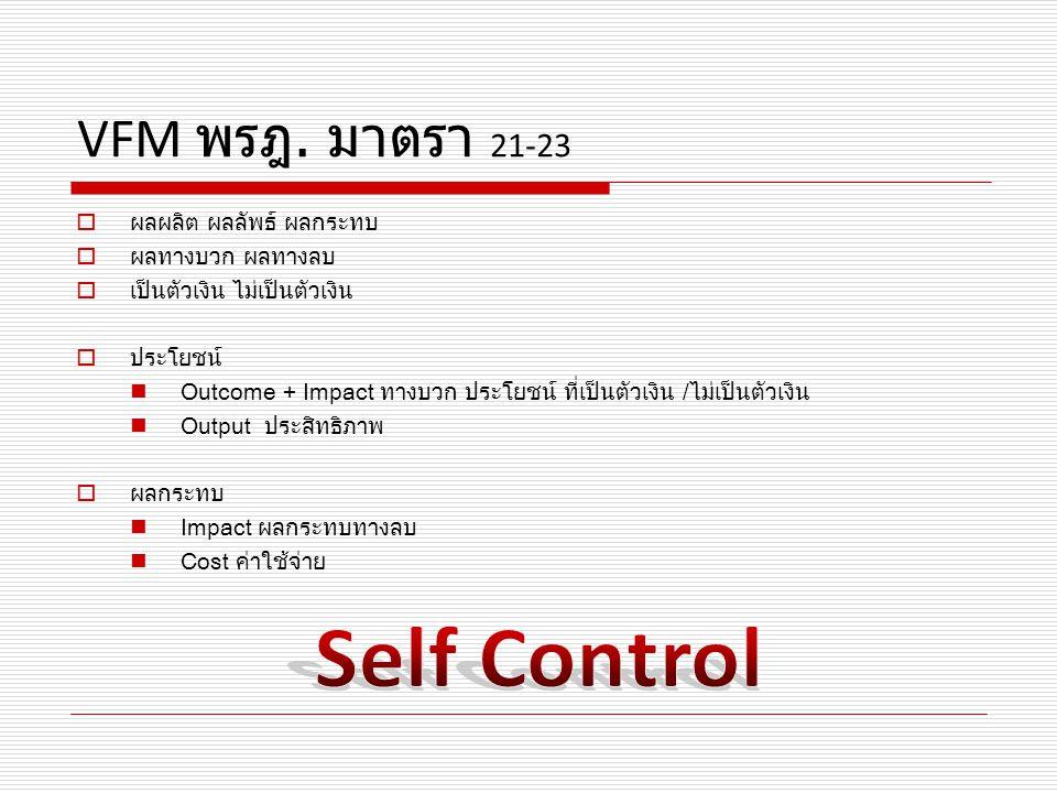 VFM พรฎ. มาตรา 21-23 Self Control ผลผลิต ผลลัพธ์ ผลกระทบ