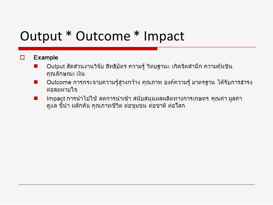 Output * Outcome * Impact