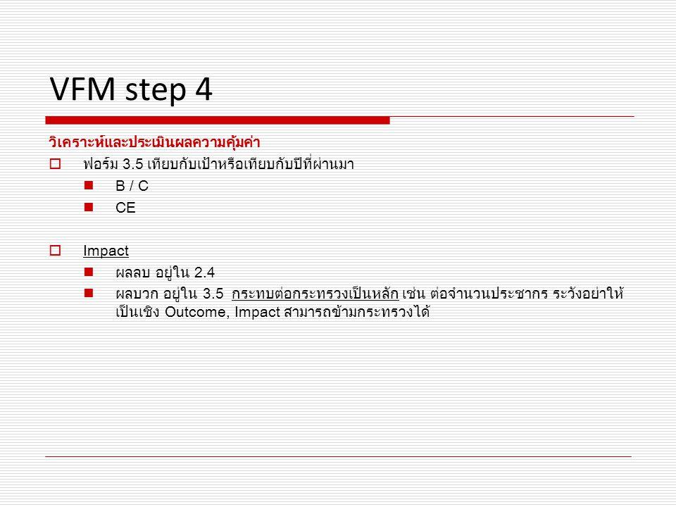 VFM step 4 วิเคราะห์และประเมินผลความคุ้มค่า