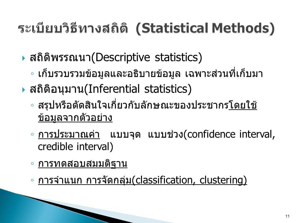 ระเบียบวิธีทางสถิติ (Statistical Methods)