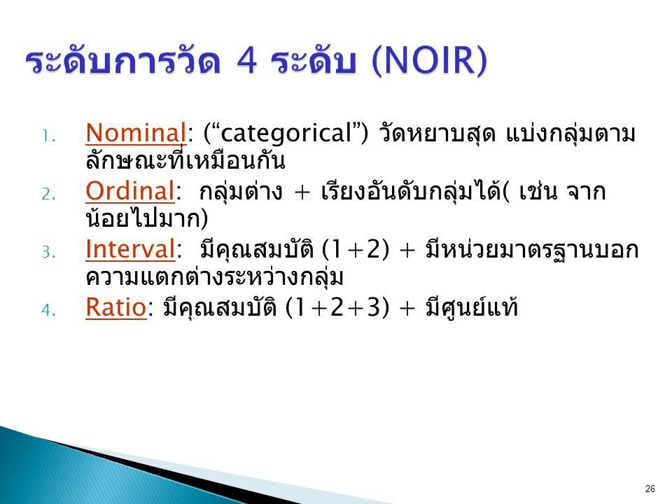 ระดับการวัด 4 ระดับ (NOIR)