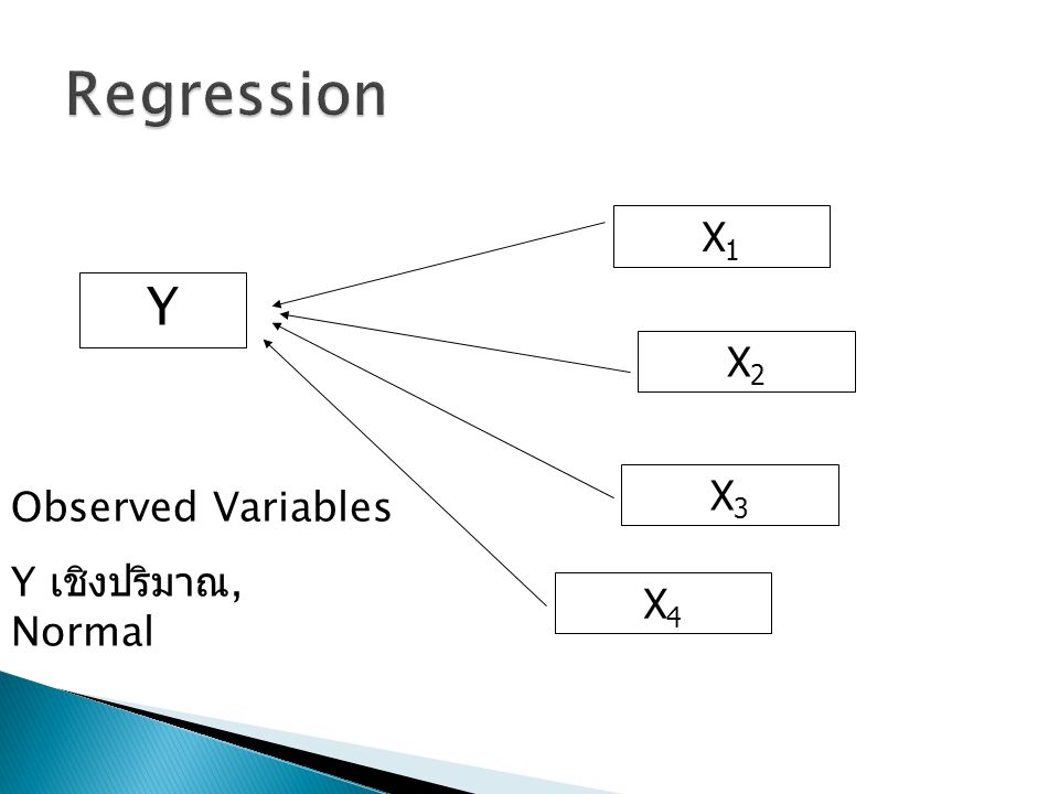 Regression X1 Y X2 X3 Observed Variables Y เชิงปริมาณ, Normal X4