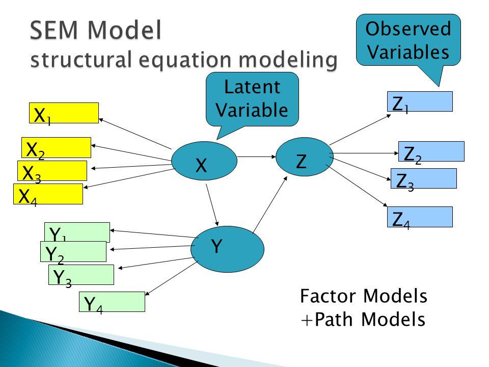 SEM Model structural equation modeling