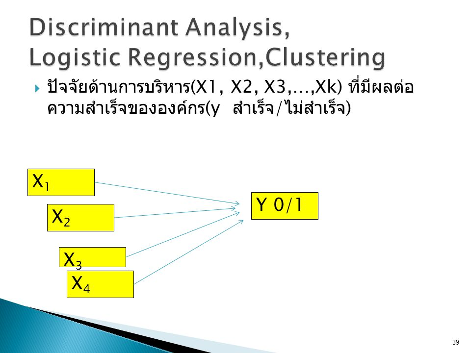 Discriminant Analysis, Logistic Regression,Clustering