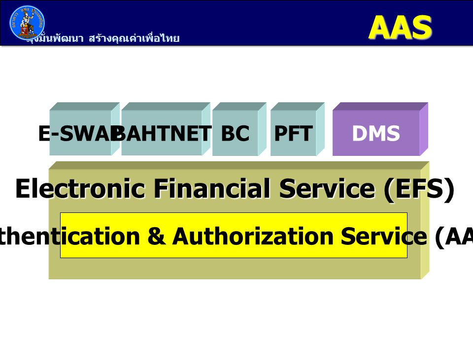 AAS Electronic Financial Service (EFS)