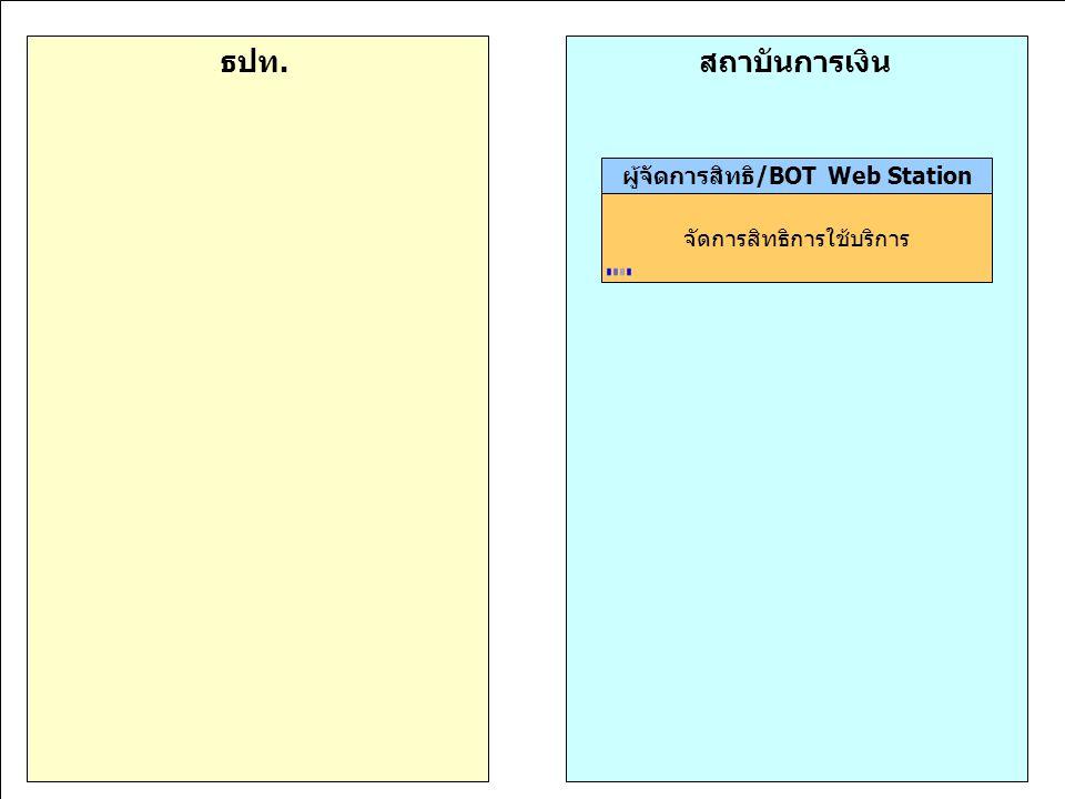 ผู้จัดการสิทธิ/BOT Web Station