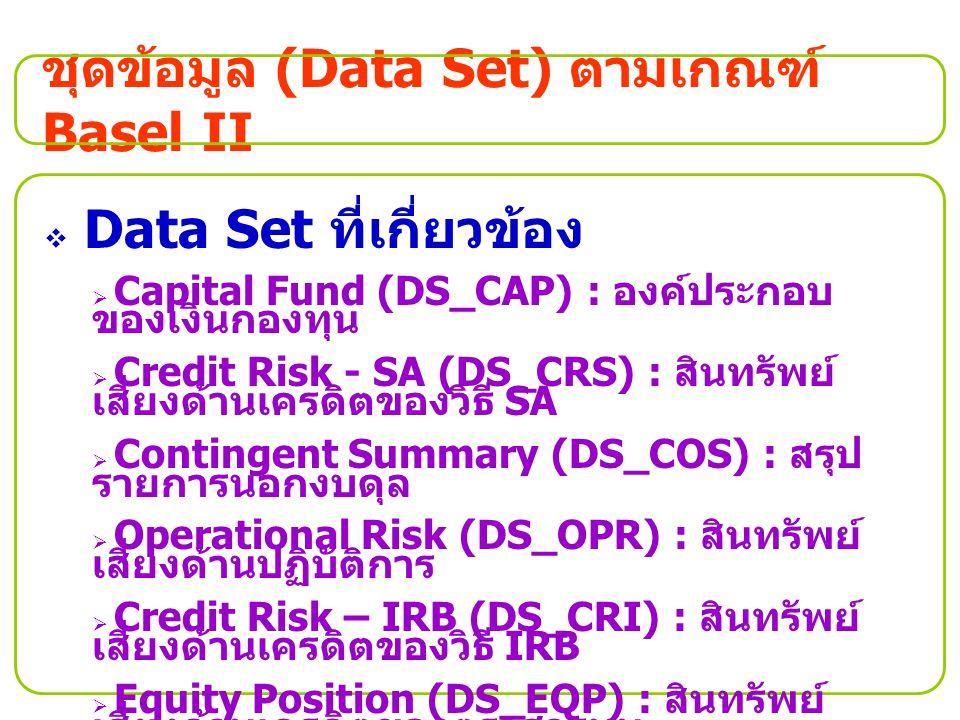 ชุดข้อมูล (Data Set) ตามเกณฑ์ Basel II