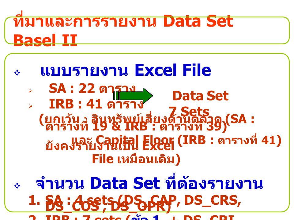 ที่มาและการรายงาน Data Set Basel II