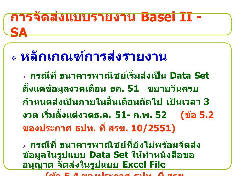 การจัดส่งแบบรายงาน Basel II - SA
