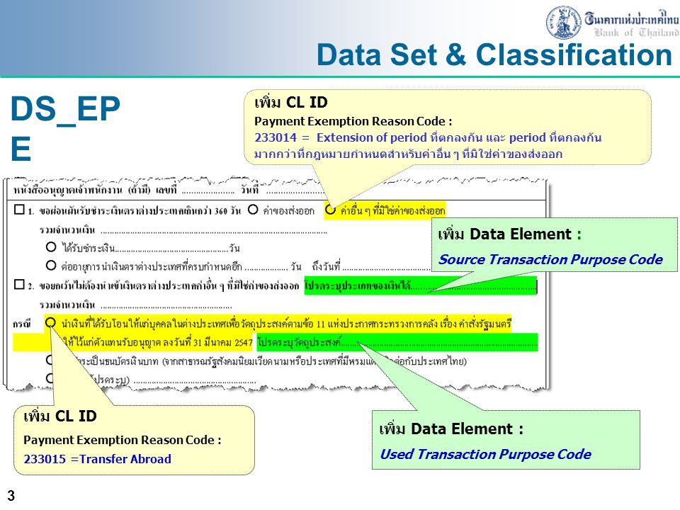 DS_EPE Data Set & Classification